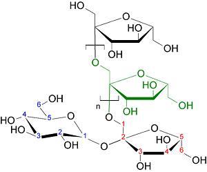 300px-Inulin_strukturformel